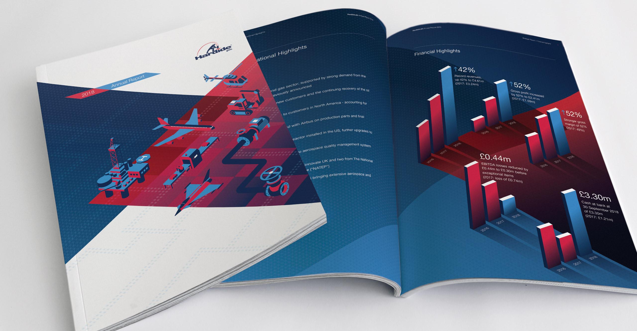 Hardide 2018 Annual Report Design
