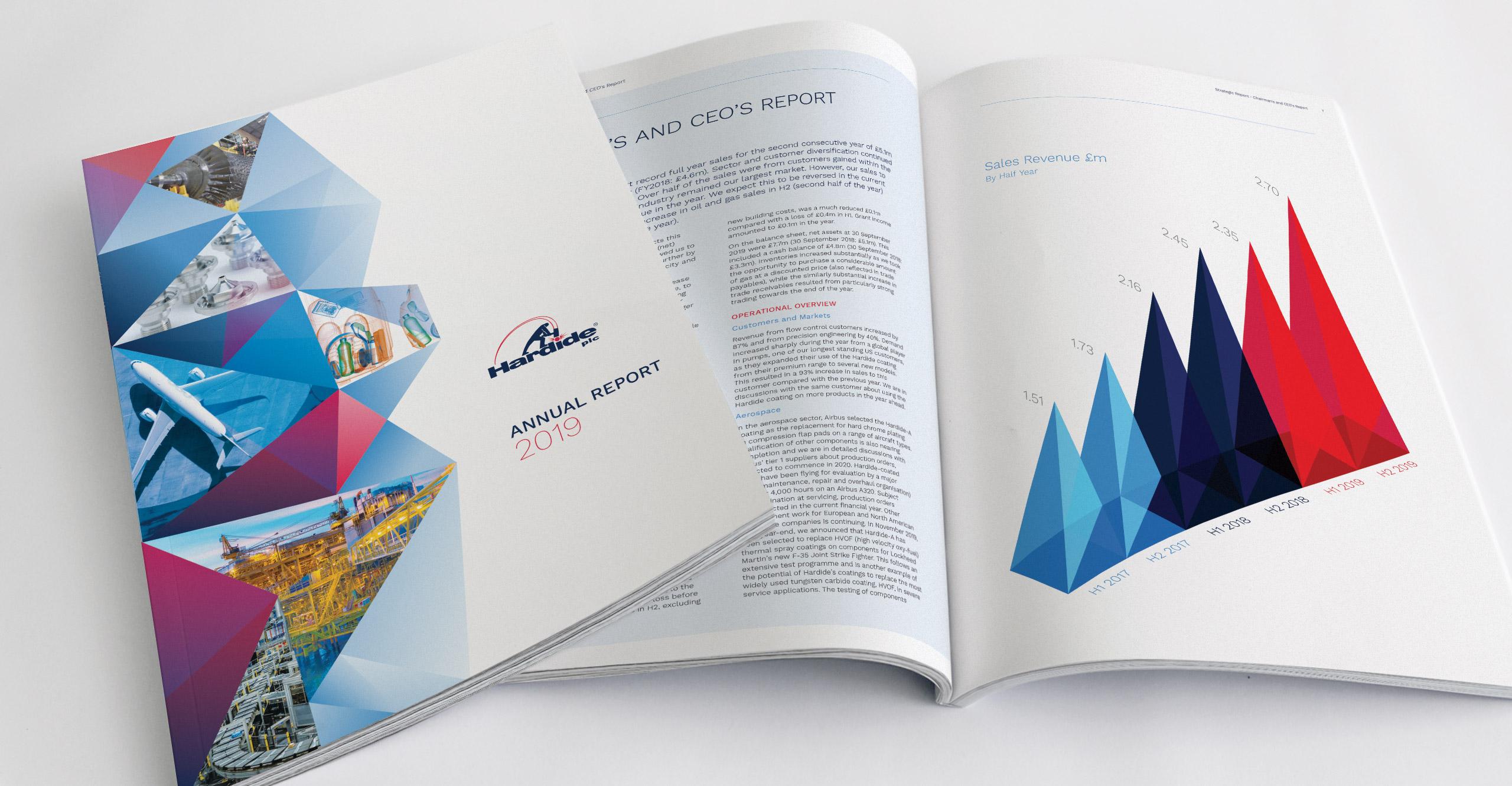 Annual Report Design - Hardide plc 2019